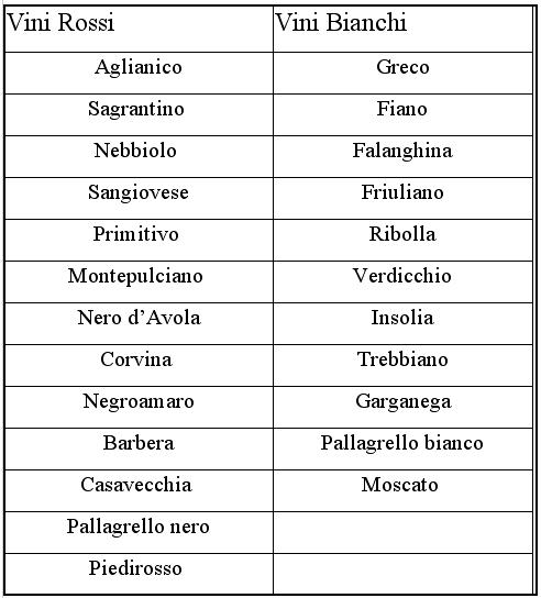 lista dysautonomia e diritti regione calabria - photo#31
