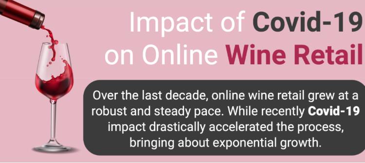 L'infografica dell'e-commerce del vino ai tempi del covid-19
