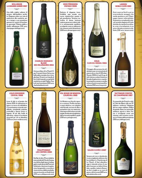 guida champagne top 10