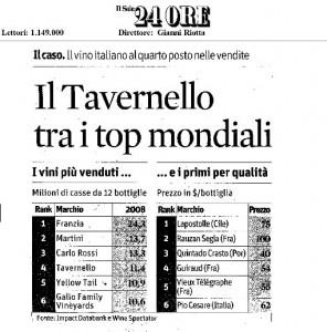 tavernello_sole